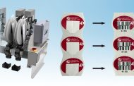 JBT launches FLEX-ID: a labeling system that improves traceability and saves time
